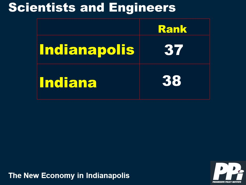 The New Economy in Indianapolis Scientists and Engineers Rank 37 Indianapolis Indiana 38