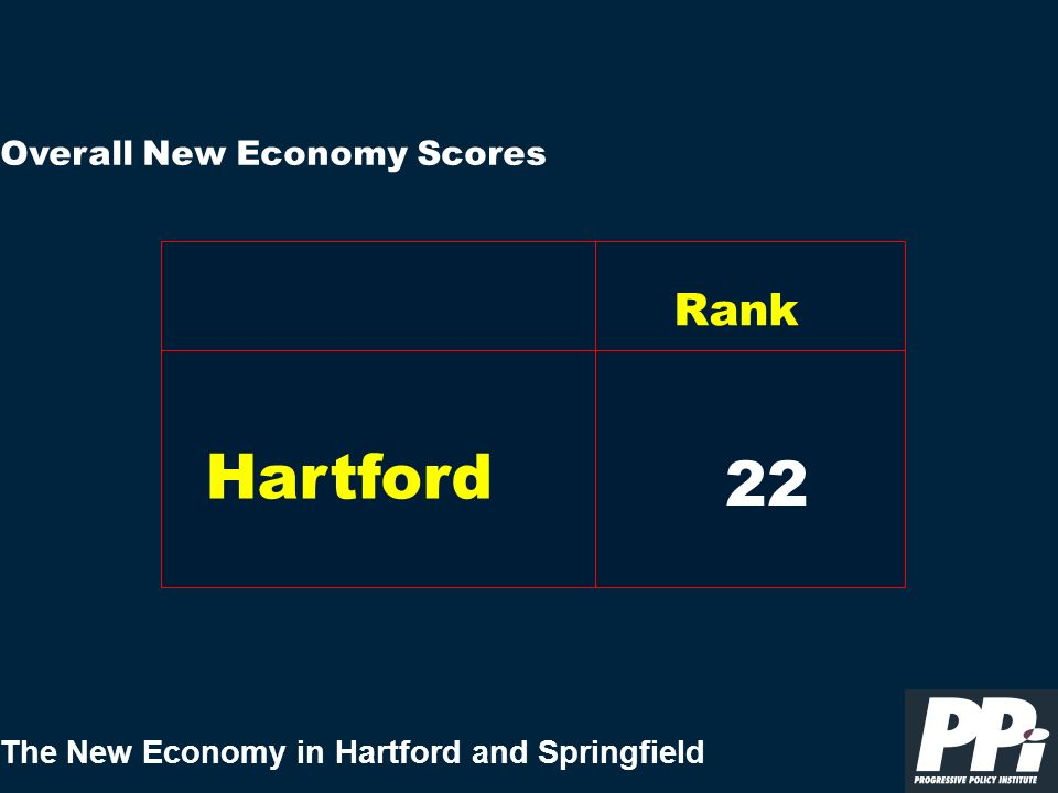 The New Economy in Hartford and Springfield Hartford Rank 22 Overall New Economy Scores
