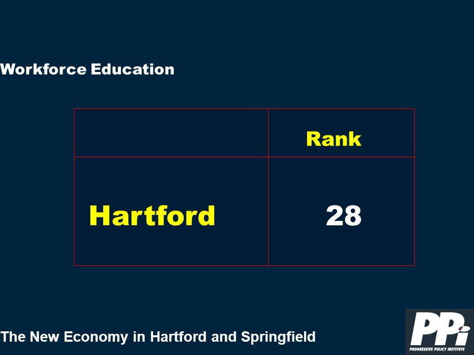 The New Economy in Hartford and Springfield Hartford Rank 28 Workforce Education
