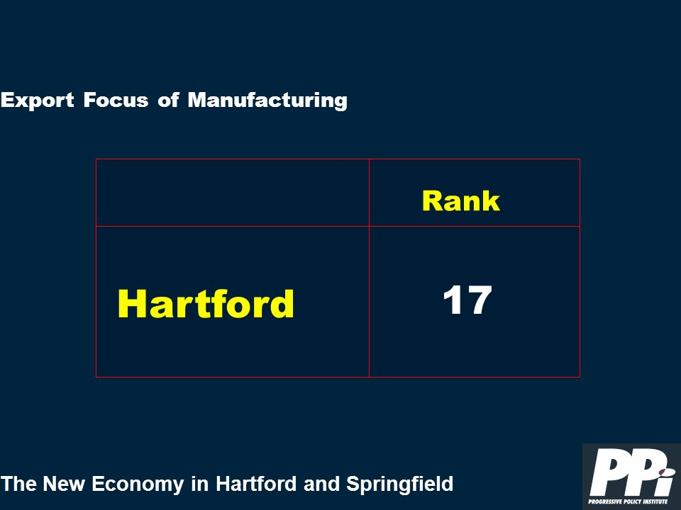 The New Economy in Hartford and Springfield Export Focus of Manufacturing Hartford Rank 17