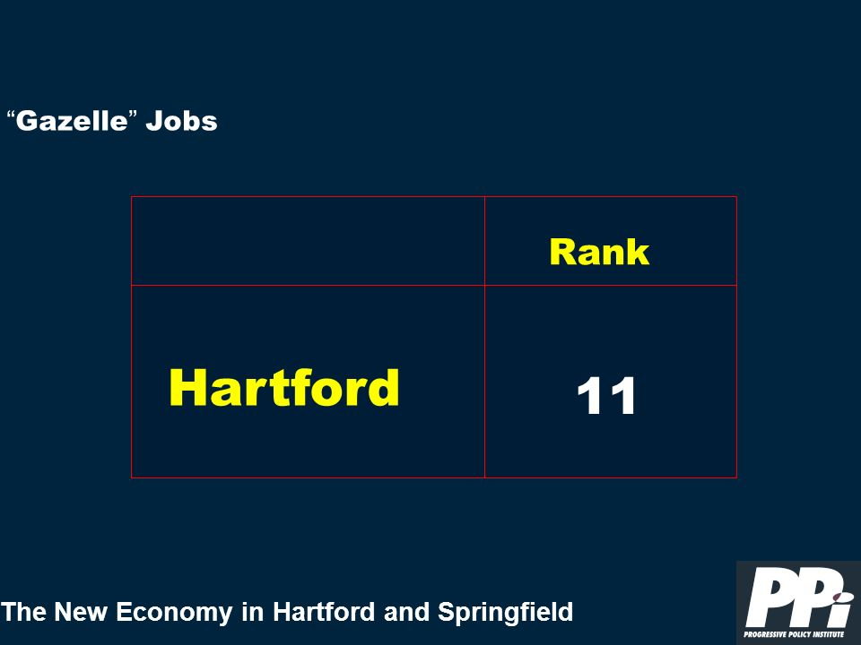 The New Economy in Hartford and Springfield Gazelle Jobs 11 Hartford Rank 11
