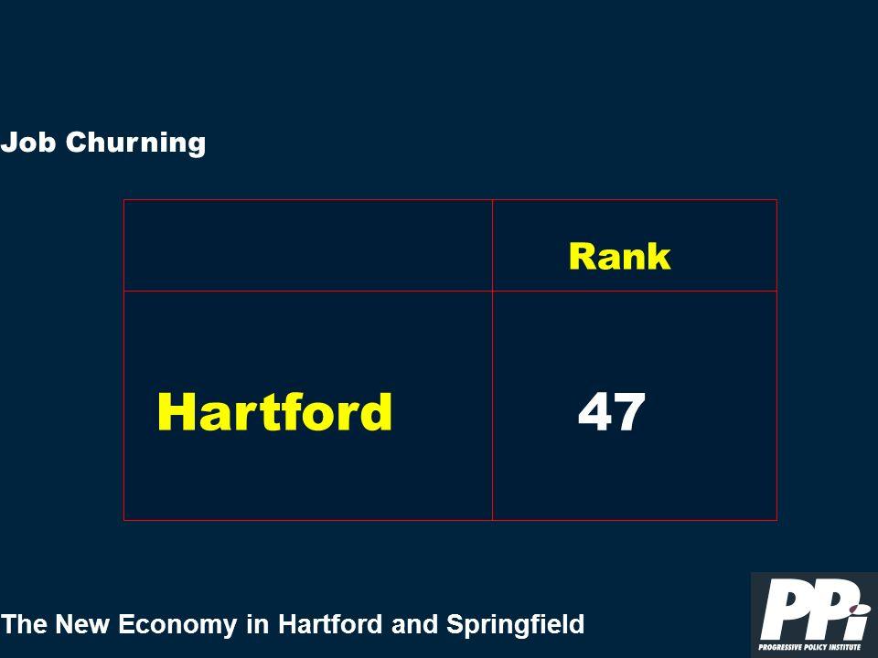 The New Economy in Hartford and Springfield Hartford Rank 47 Job Churning