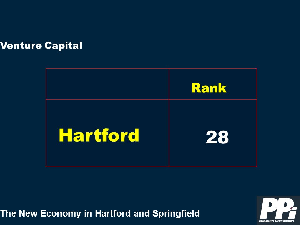 The New Economy in Hartford and Springfield Venture Capital Hartford Rank 28