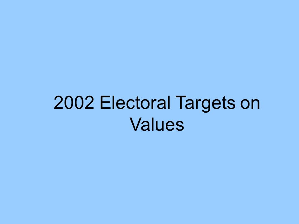 2002 Electoral Targets on Values