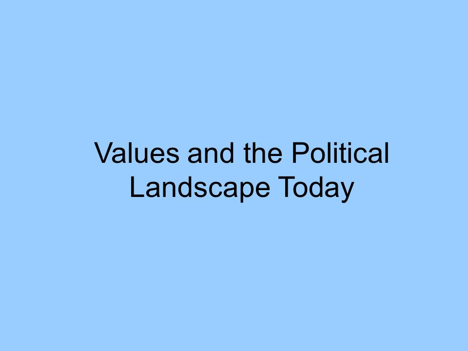Values and the Political Landscape Today