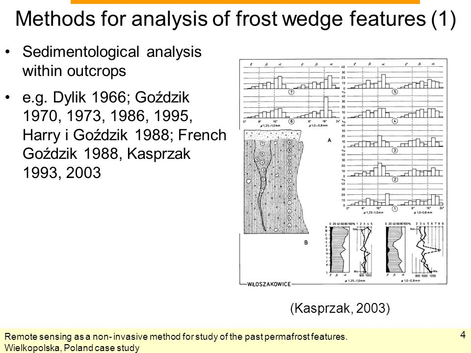 Remote sensing as a non- invasive method for study of the past permafrost features. Wielkopolska, Poland case study 4 Methods for analysis of frost we