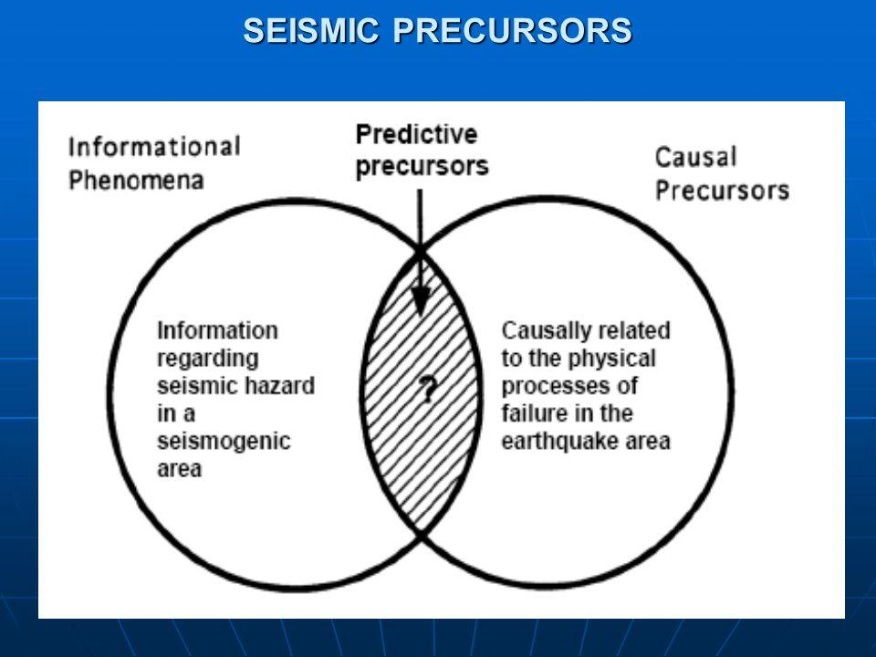 SEISMIC PRECURSORS