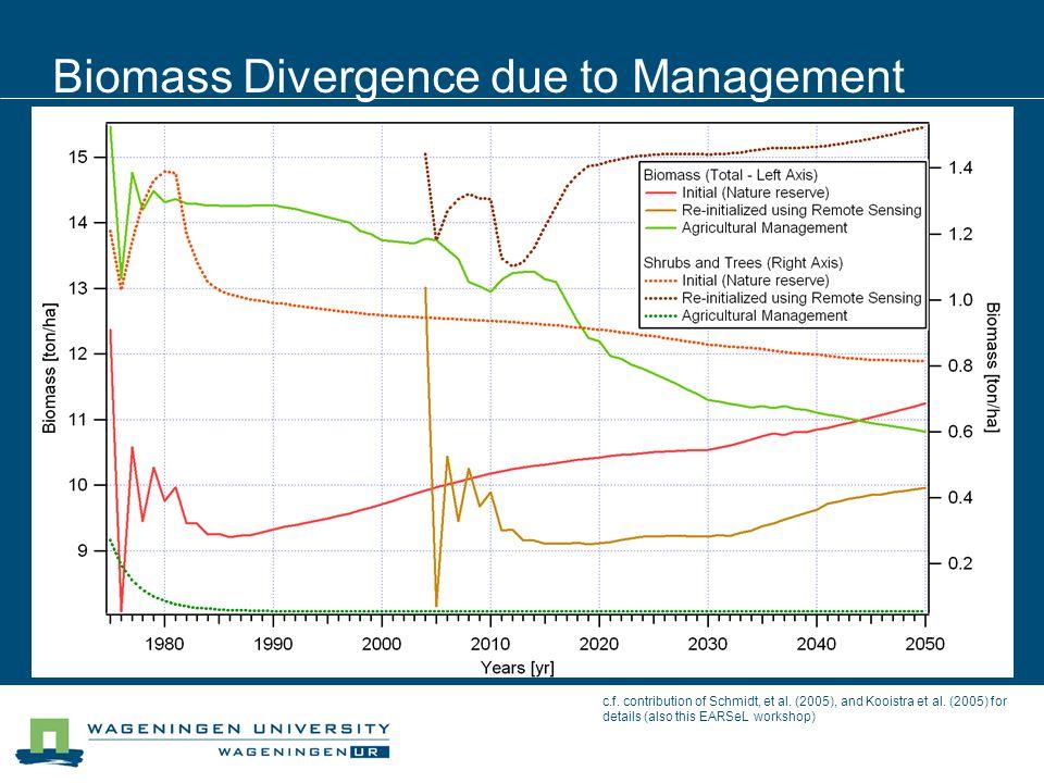 Biomass Divergence due to Management c.f. contribution of Schmidt, et al. (2005), and Kooistra et al. (2005) for details (also this EARSeL workshop)