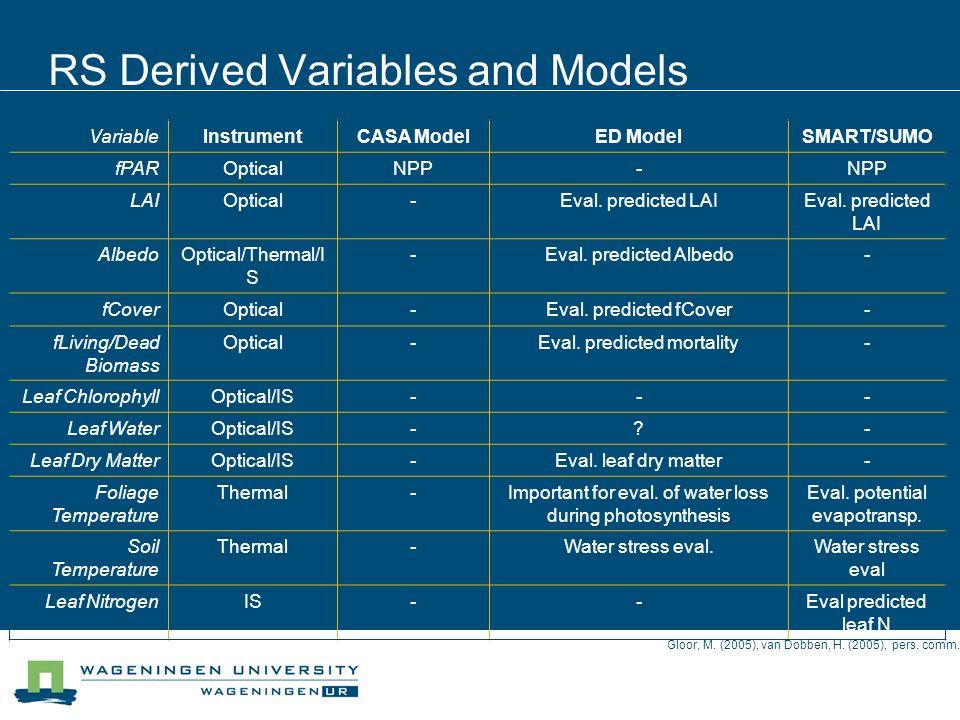 RS Derived Variables and Models VariableInstrumentCASA ModelED ModelSMART/SUMO fPAROpticalNPP- LAIOptical-Eval. predicted LAI AlbedoOptical/Thermal/I