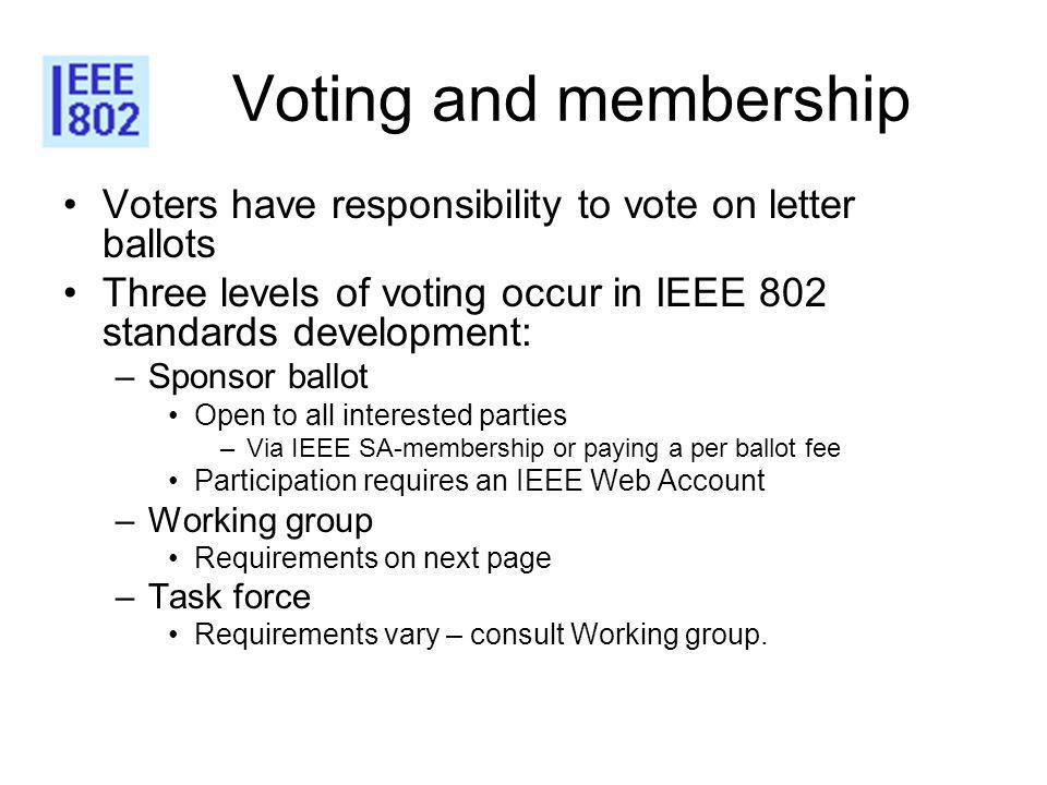 Voting and membership Voters have responsibility to vote on letter ballots Three levels of voting occur in IEEE 802 standards development: –Sponsor ballot Open to all interested parties –Via IEEE SA-membership or paying a per ballot fee Participation requires an IEEE Web Account –Working group Requirements on next page –Task force Requirements vary – consult Working group.