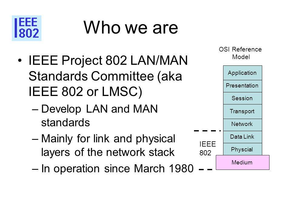 Who we are IEEE Project 802 LAN/MAN Standards Committee (aka IEEE 802 or LMSC) –Develop LAN and MAN standards –Mainly for link and physical layers of the network stack –In operation since March 1980 OSI Reference Model Application Presentation Session Transport Network Data Link Physcial Medium IEEE 802