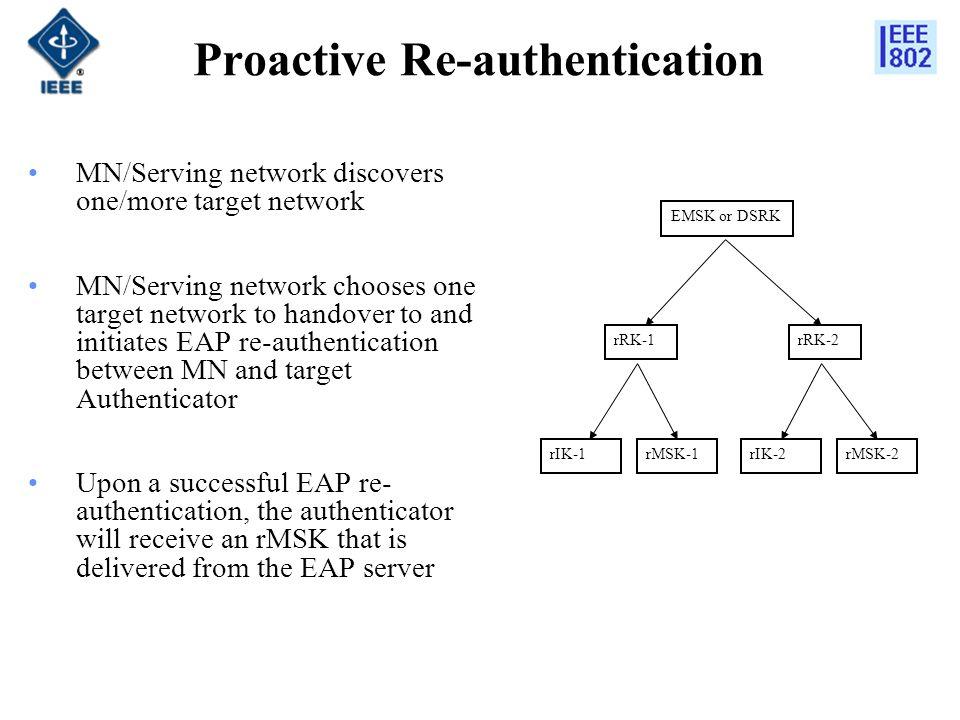 Proactive Re-authentication MN/Serving network discovers one/more target network MN/Serving network chooses one target network to handover to and initiates EAP re-authentication between MN and target Authenticator Upon a successful EAP re- authentication, the authenticator will receive an rMSK that is delivered from the EAP server rRK-1rRK-2 rMSK-2rMSK-1 EMSK or DSRK rIK-1rIK-2