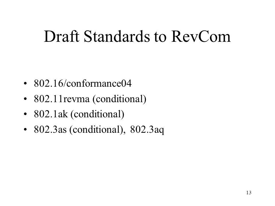 13 Draft Standards to RevCom 802.16/conformance04 802.11revma (conditional) 802.1ak (conditional) 802.3as (conditional), 802.3aq