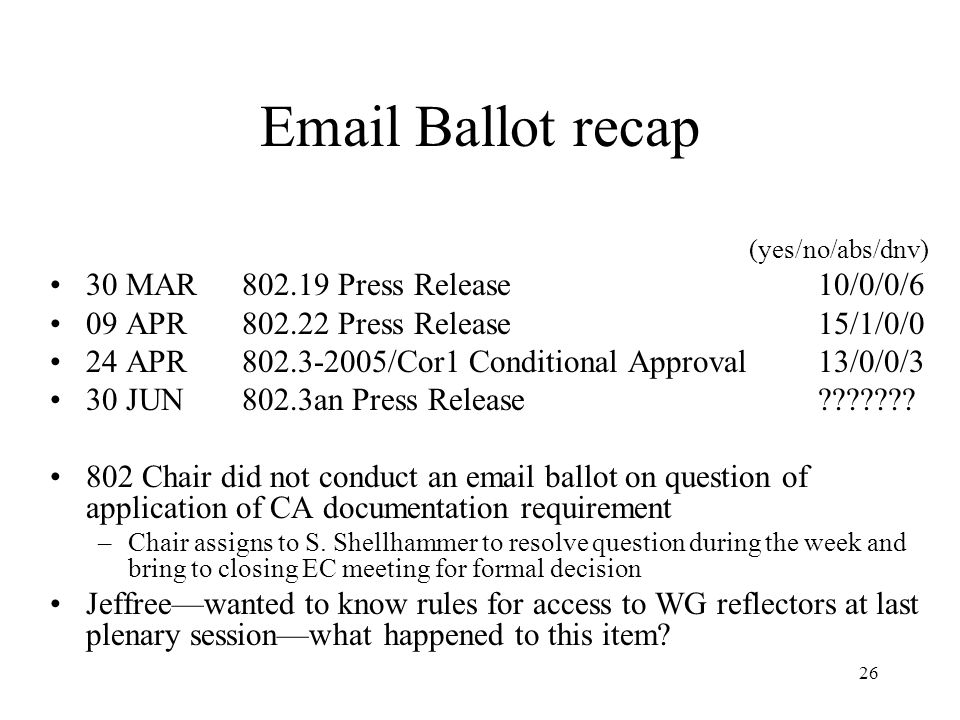 26 Email Ballot recap (yes/no/abs/dnv) 30 MAR802.19 Press Release10/0/0/6 09 APR802.22 Press Release 15/1/0/0 24 APR802.3-2005/Cor1 Conditional Approval 13/0/0/3 30 JUN802.3an Press Release??????.