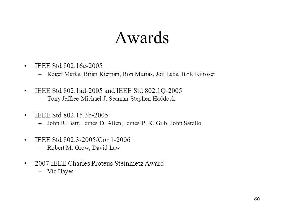 60 Awards IEEE Std 802.16e-2005 –Roger Marks, Brian Kiernan, Ron Murias, Jon Labs, Itzik Kitroser IEEE Std 802.1ad-2005 and IEEE Std 802.1Q-2005 –Tony