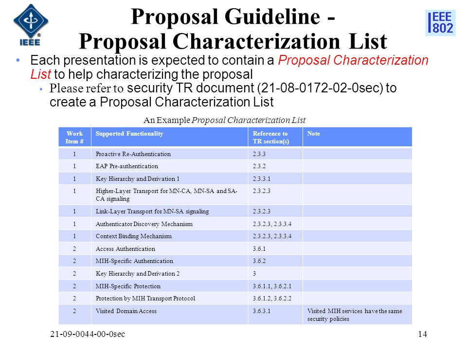 Proposal Guideline - Proposal Characterization List Each presentation is expected to contain a Proposal Characterization List to help characterizing the proposal Please refer to security TR document ( sec) to create a Proposal Characterization List sec14 Work Item # Supported FunctionalityReference to TR section(s) Note 1Proactive Re-Authentication EAP Pre-authentication Key Hierarchy and Derivation Higher-Layer Transport for MN-CA, MN-SA and SA- CA signaling Link-Layer Transport for MN-SA signaling Authenticator Discovery Mechanism , Context Binding Mechanism , Access Authentication MIH-Specific Authentication Key Hierarchy and Derivation 23 2MIH-Specific Protection , Protection by MIH Transport Protocol , Visited Domain Access Visited MIH services have the same security policies An Example Proposal Characterization List