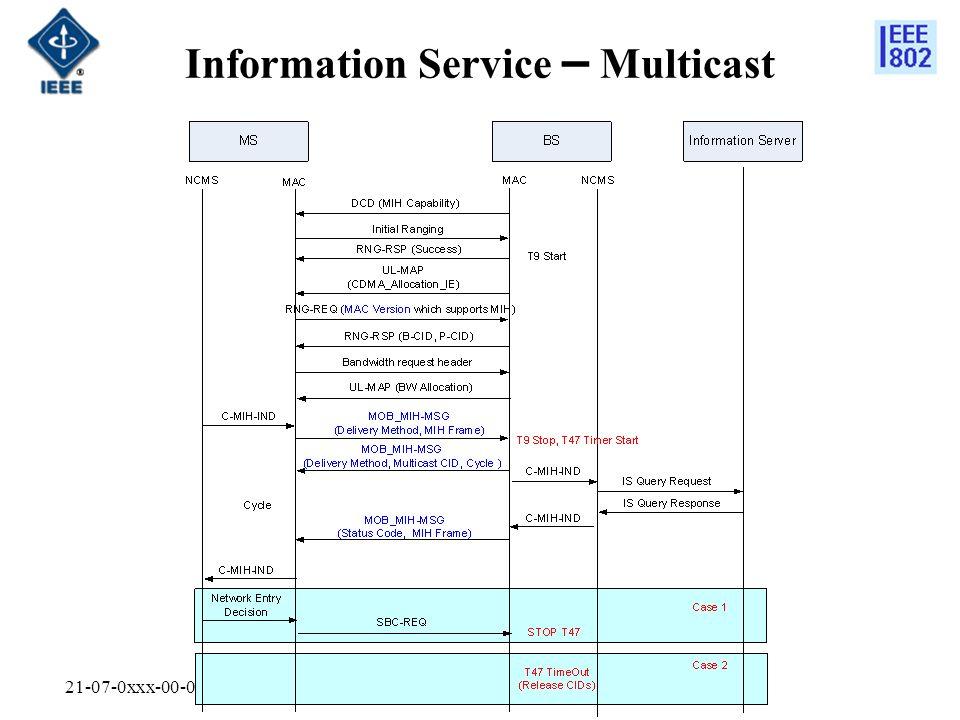 21-07-0xxx-00-0000 Information Service – Multicast