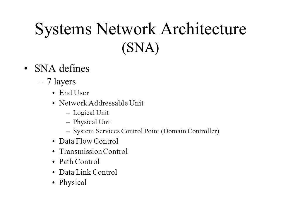 Systems Network Architecture (SNA) SNA defines –7 layers End User Network Addressable Unit –Logical Unit –Physical Unit –System Services Control Point