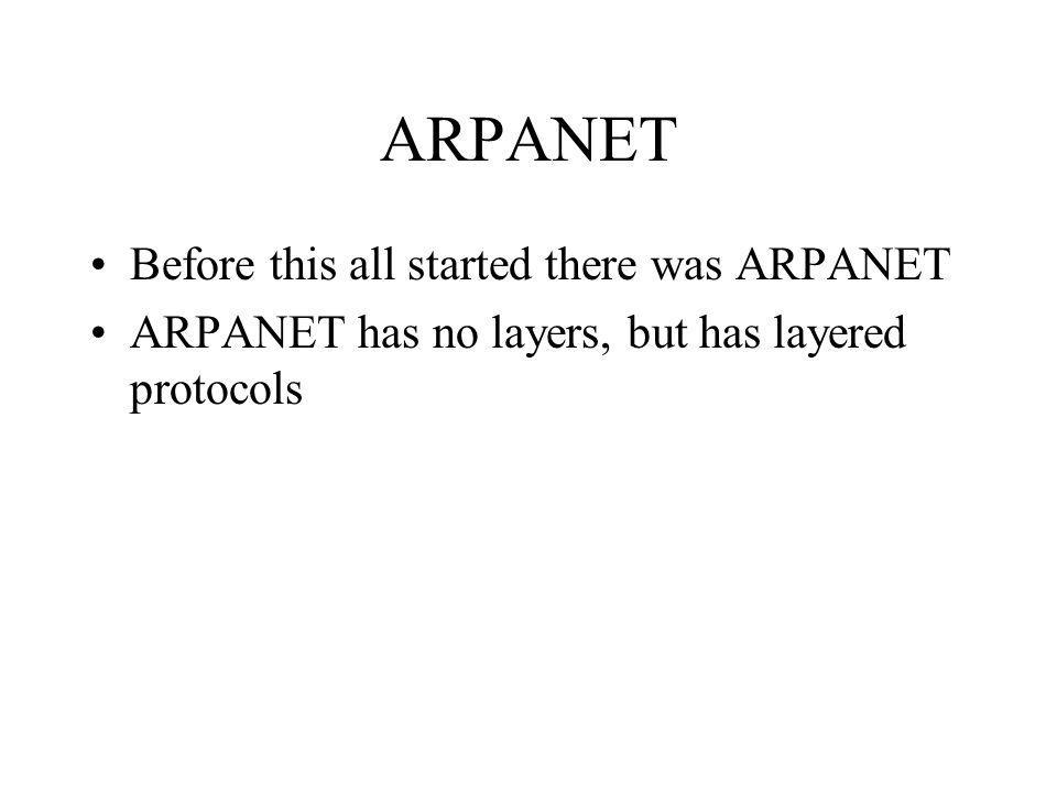 ARPANET Before this all started there was ARPANET ARPANET has no layers, but has layered protocols