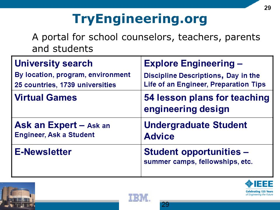 29 TryEngineering.org A portal for school counselors, teachers, parents and students University search By location, program, environment 25 countries, 1739 universities Explore Engineering – Discipline Descriptions, Day in the Life of an Engineer, Preparation Tips Virtual Games54 lesson plans for teaching engineering design Ask an Expert – Ask an Engineer, Ask a Student Undergraduate Student Advice E-NewsletterStudent opportunities – summer camps, fellowships, etc.