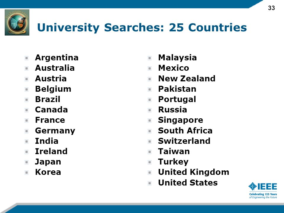 33 University Searches: 25 Countries Argentina Australia Austria Belgium Brazil Canada France Germany India Ireland Japan Korea Malaysia Mexico New Zealand Pakistan Portugal Russia Singapore South Africa Switzerland Taiwan Turkey United Kingdom United States