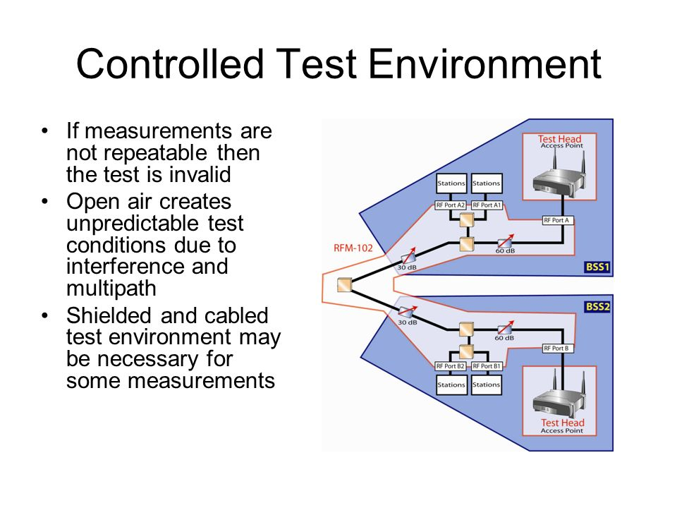 Controlled Test Environment If measurements are not repeatable then the test is invalid Open air creates unpredictable test conditions due to interference and multipath Shielded and cabled test environment may be necessary for some measurements