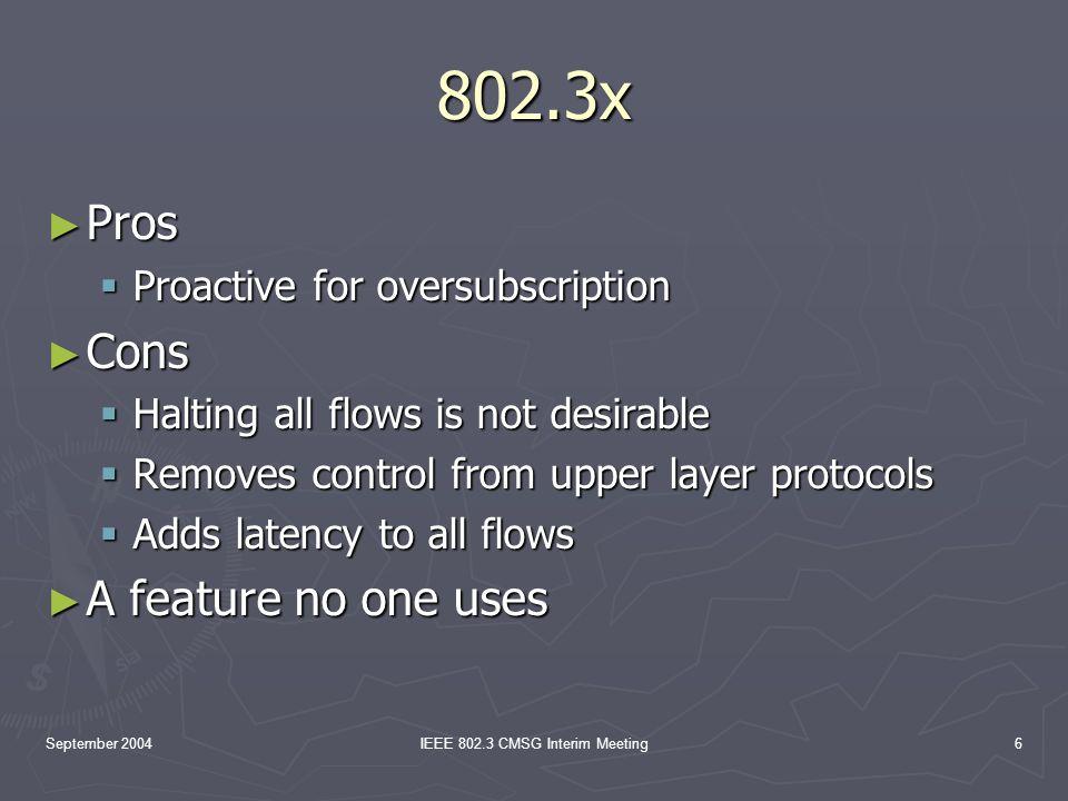 September 2004IEEE 802.3 CMSG Interim Meeting7 MAC Client Many varieties of MAC Clients Many varieties of MAC Clients 802.1 (bridging) 802.1 (bridging) TCP/IP, UDP, etc.