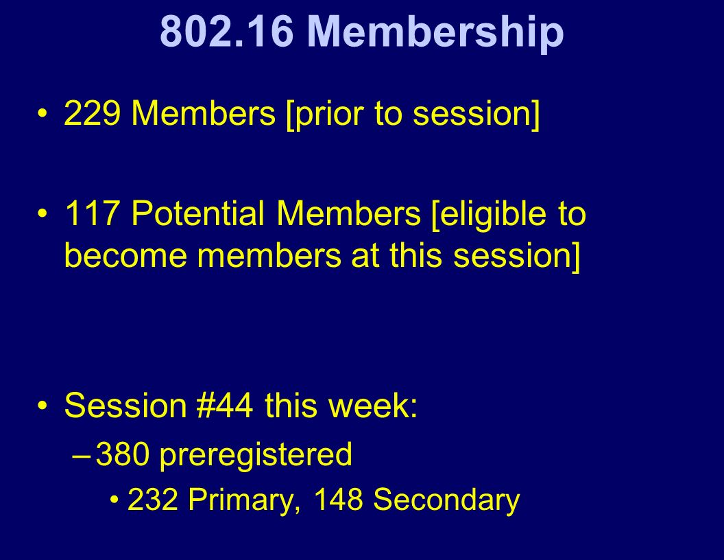 802.16 Membership 229 Members [prior to session] 117 Potential Members [eligible to become members at this session] Session #44 this week: –380 preregistered 232 Primary, 148 Secondary