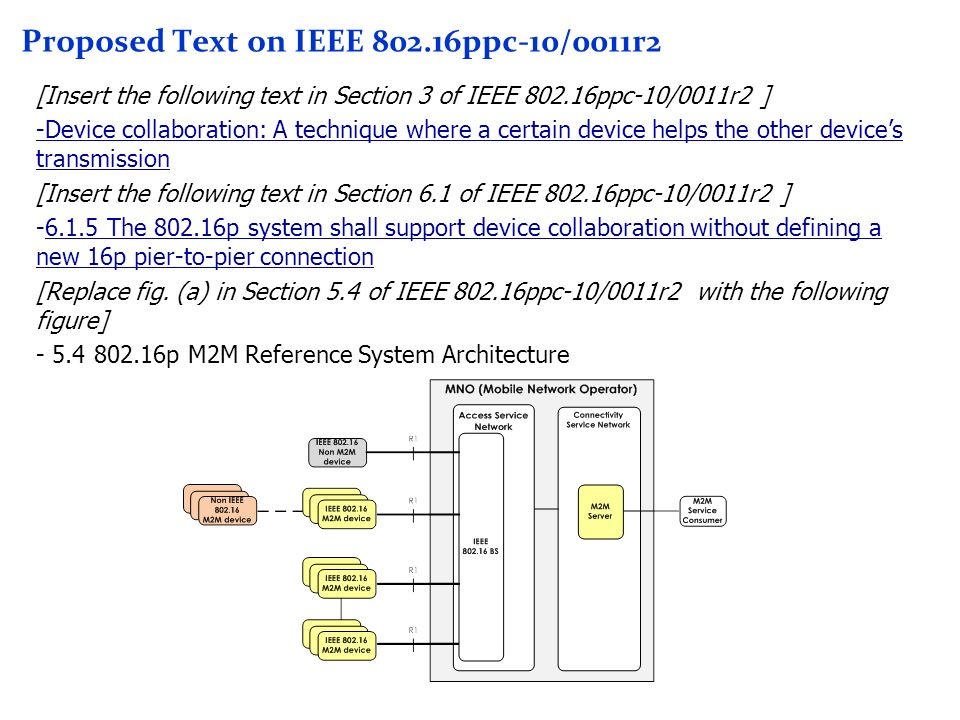 Proposed Text on IEEE 802.16ppc-10/0011r2 [Insert the following text in Section 3 of IEEE 802.16ppc-10/0011r2 ] -Device collaboration: A technique where a certain device helps the other devices transmission [Insert the following text in Section 6.1 of IEEE 802.16ppc-10/0011r2 ] -6.1.5 The 802.16p system shall support device collaboration without defining a new 16p pier-to-pier connection [Replace fig.