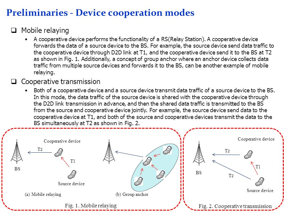 Preliminaries - Device cooperation modes Mobile relaying A cooperative device performs the functionality of a RS(Relay Station). A cooperative device