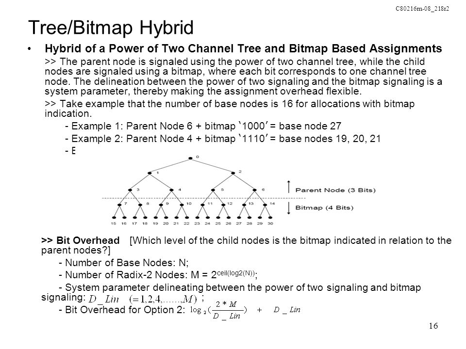 C80216m-08_218r2 16 Tree/Bitmap Hybrid Hybrid of a Power of Two Channel Tree and Bitmap Based Assignments >> The parent node is signaled using the power of two channel tree, while the child nodes are signaled using a bitmap, where each bit corresponds to one channel tree node.