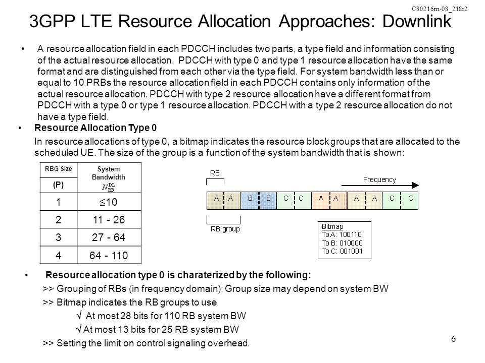 C80216m-08_218r2 6 3GPP LTE Resource Allocation Approaches: Downlink A resource allocation field in each PDCCH includes two parts, a type field and in