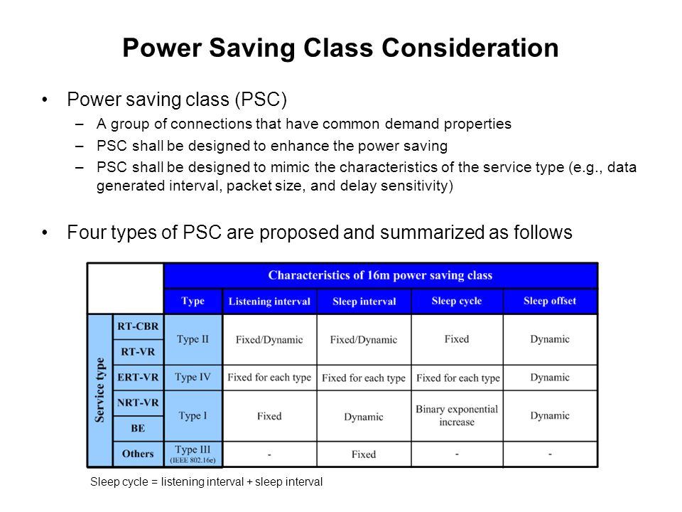 Power Saving Class Consideration Power saving class (PSC) –A group of connections that have common demand properties –PSC shall be designed to enhance