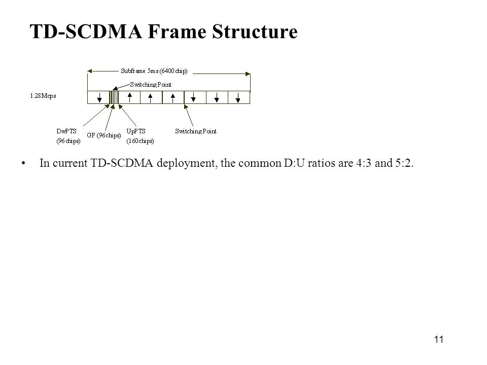 11 TD-SCDMA Frame Structure In current TD-SCDMA deployment, the common D:U ratios are 4:3 and 5:2.