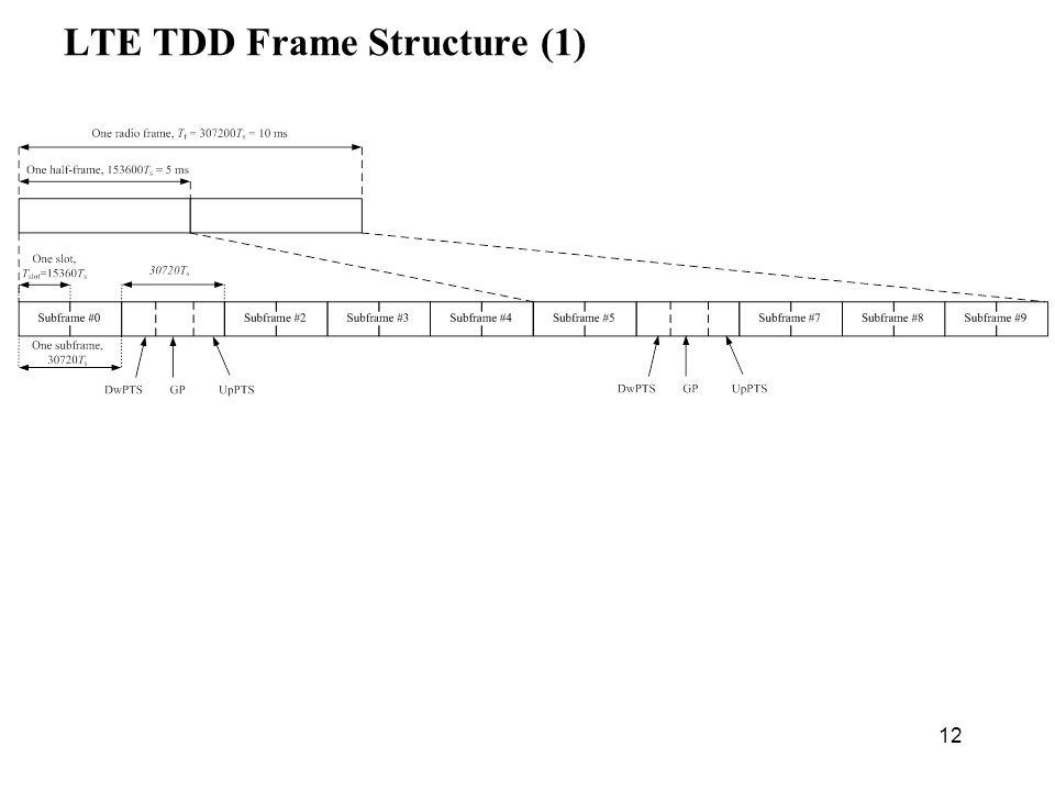 12 LTE TDD Frame Structure (1)
