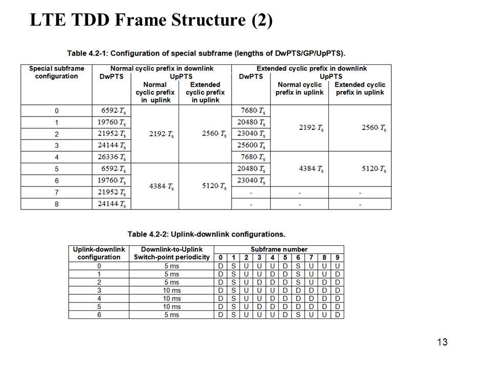 13 LTE TDD Frame Structure (2)