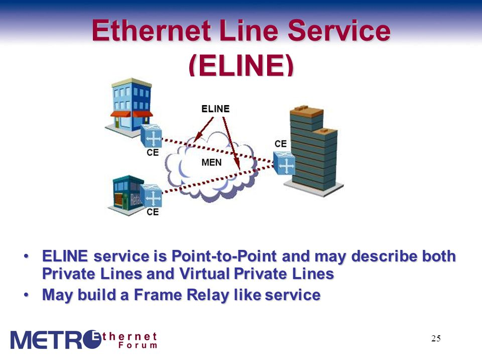 26 ELINE Service Multiplexing In this example a single site has multiple ELINE connections to other sites multiplexed over a single UNI.In this example a single site has multiple ELINE connections to other sites multiplexed over a single UNI.