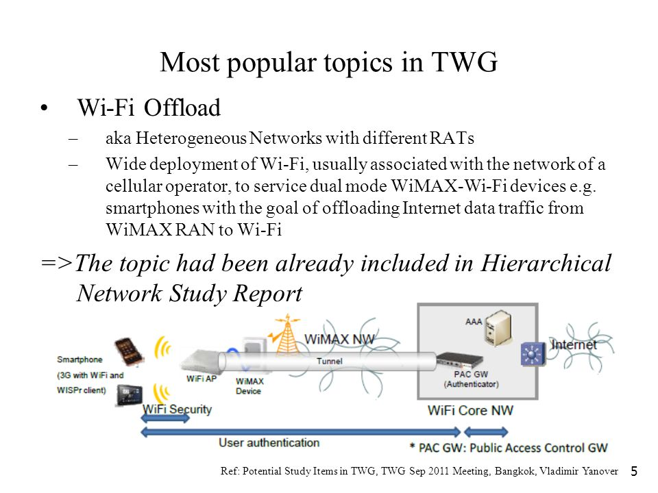 Most popular topics in TWG Wi-Fi Offload –aka Heterogeneous Networks with different RATs –Wide deployment of Wi-Fi, usually associated with the network of a cellular operator, to service dual mode WiMAX-Wi-Fi devices e.g.