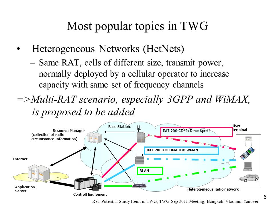 Most popular topics in TWG Heterogeneous Networks (HetNets) –Same RAT, cells of different size, transmit power, normally deployed by a cellular operator to increase capacity with same set of frequency channels =>Multi-RAT scenario, especially 3GPP and WiMAX, is proposed to be added IMT-2000 OFDMA TDD WMAN Internet Application Server Resource Manager (collection of radio circumstance information) Heterogeneous radio network IMT-2000 CDMA Direct Spread RLAN Controll Equipment Base Station User terminal Ref: Potential Study Items in TWG, TWG Sep 2011 Meeting, Bangkok, Vladimir Yanover 6