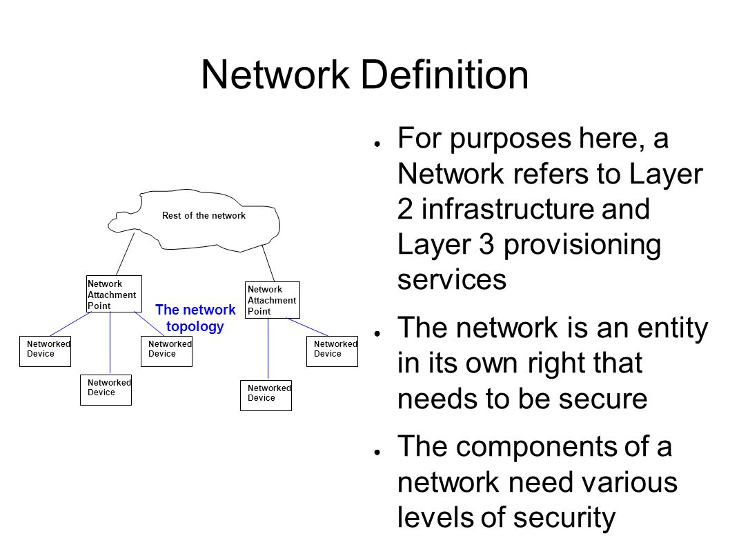 Network Definition For purposes here, a Network refers to Layer 2 infrastructure and Layer 3 provisioning services The network is an entity in its own