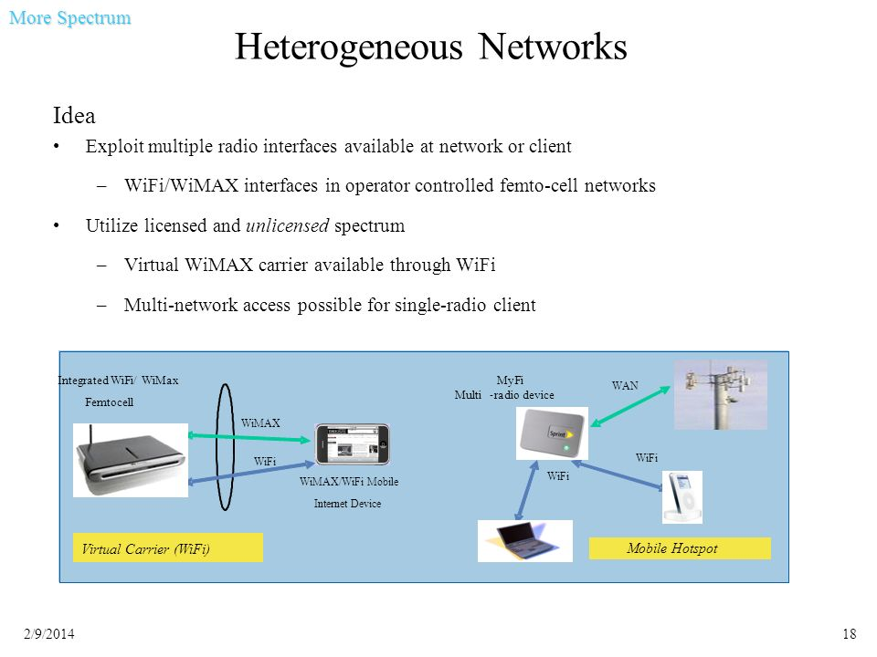 182/9/2014 Heterogeneous Networks Idea Exploit multiple radio interfaces available at network or client –WiFi/WiMAX interfaces in operator controlled
