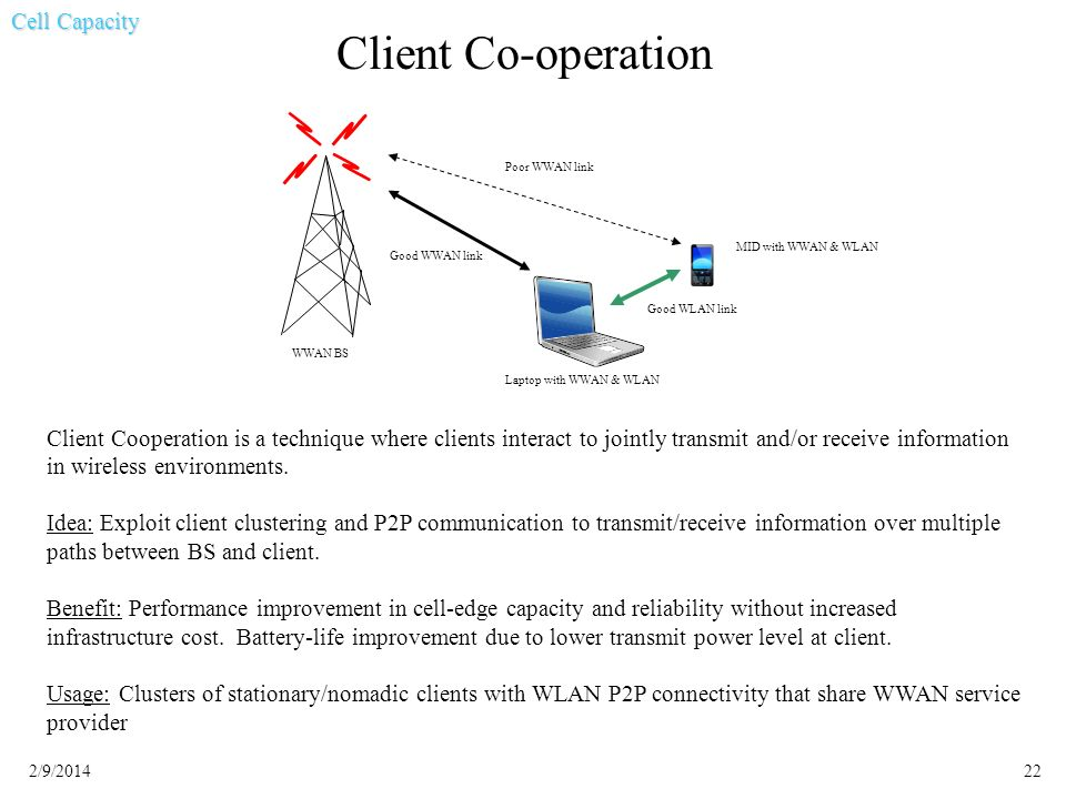 222/9/2014 Client Co-operation Poor WWAN link Good WWAN link Good WLAN link WWAN BS Laptop with WWAN & WLAN MID with WWAN & WLAN Client Cooperation is