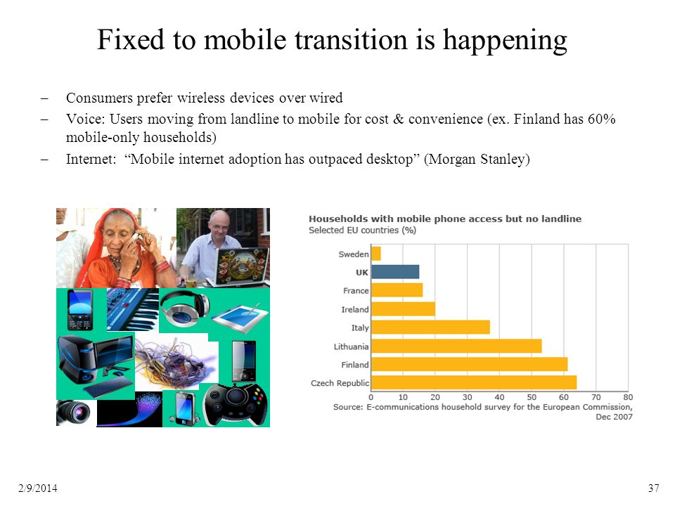 372/9/2014 Fixed to mobile transition is happening –Consumers prefer wireless devices over wired –Voice: Users moving from landline to mobile for cost