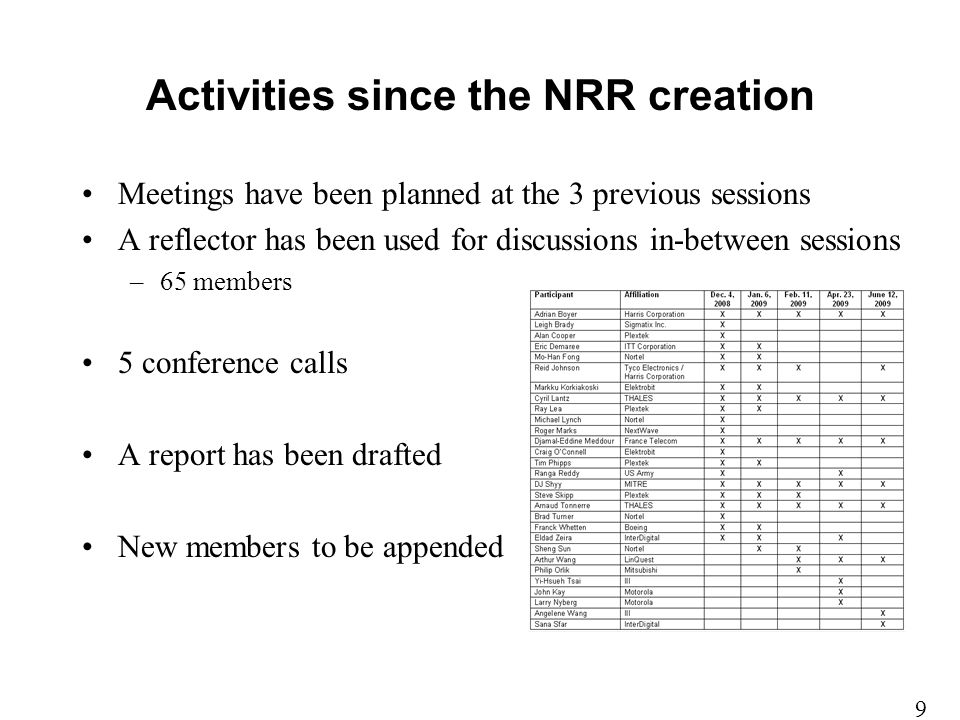 Activities since the NRR creation Meetings have been planned at the 3 previous sessions A reflector has been used for discussions in-between sessions –65 members 5 conference calls A report has been drafted New members to be appended 9