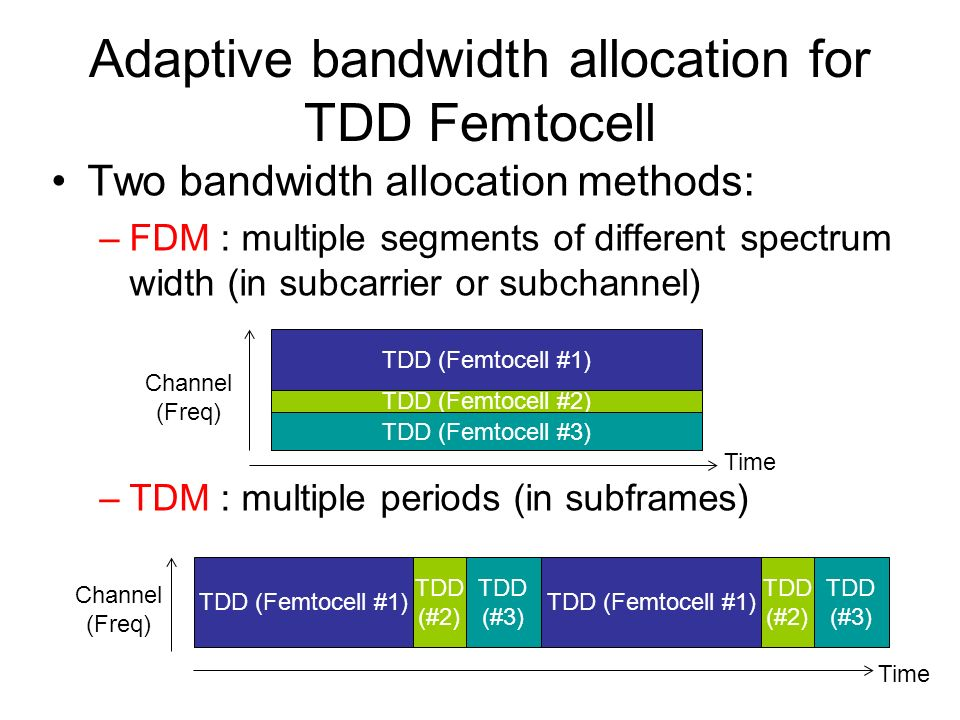Adaptive bandwidth allocation for TDD Femtocell Two bandwidth allocation methods: –FDM : multiple segments of different spectrum width (in subcarrier or subchannel) –TDM : multiple periods (in subframes) TDD (Femtocell #1) TDD (Femtocell #2) TDD (Femtocell #3) Channel (Freq) TDD (Femtocell #1) TDD (#2) TDD (#3) TDD (Femtocell #1) TDD (#2) TDD (#3) Time Channel (Freq) Time