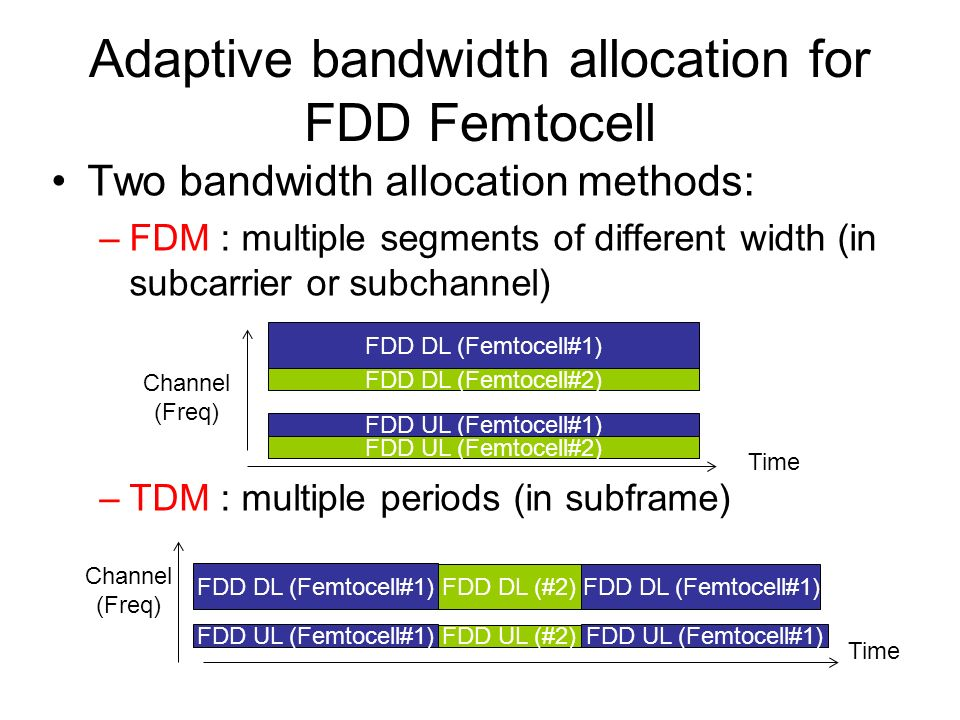 Adaptive bandwidth allocation for FDD Femtocell Two bandwidth allocation methods: –FDM : multiple segments of different width (in subcarrier or subchannel) –TDM : multiple periods (in subframe) FDD DL (Femtocell#1) FDD DL (Femtocell#2) FDD UL (Femtocell#1) Channel (Freq) Time FDD UL (Femtocell#2) FDD DL (Femtocell#1) FDD UL (Femtocell#1) Channel (Freq) Time FDD DL (#2) FDD UL (#2) FDD DL (Femtocell#1) FDD UL (Femtocell#1)