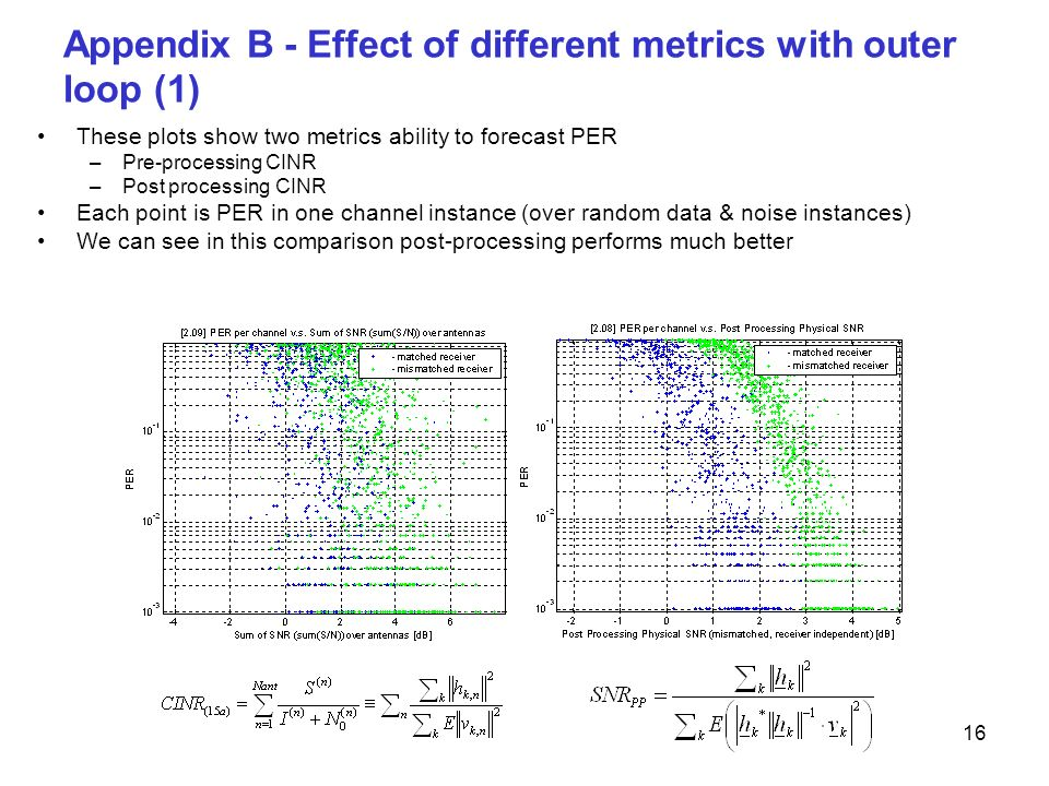 16 Appendix B - Effect of different metrics with outer loop (1) These plots show two metrics ability to forecast PER –Pre-processing CINR –Post processing CINR Each point is PER in one channel instance (over random data & noise instances) We can see in this comparison post-processing performs much better