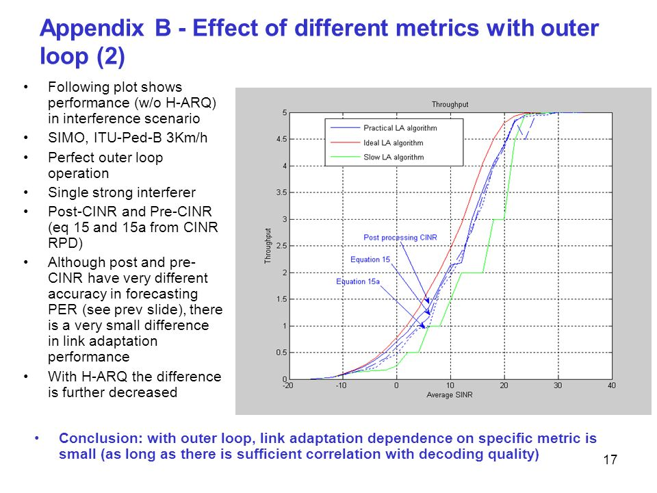 17 Appendix B - Effect of different metrics with outer loop (2) Following plot shows performance (w/o H-ARQ) in interference scenario SIMO, ITU-Ped-B 3Km/h Perfect outer loop operation Single strong interferer Post-CINR and Pre-CINR (eq 15 and 15a from CINR RPD) Although post and pre- CINR have very different accuracy in forecasting PER (see prev slide), there is a very small difference in link adaptation performance With H-ARQ the difference is further decreased Conclusion: with outer loop, link adaptation dependence on specific metric is small (as long as there is sufficient correlation with decoding quality)