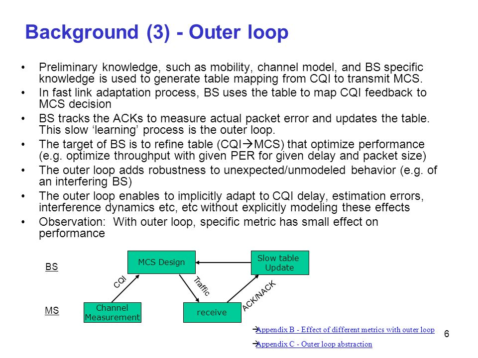 6 Background (3) - Outer loop Preliminary knowledge, such as mobility, channel model, and BS specific knowledge is used to generate table mapping from CQI to transmit MCS.