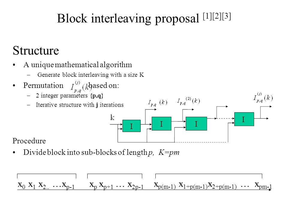 Block interleaving proposal (2) Conservation of a sample interleaving pattern p p is a parameter of the interleaver (submultiple of K) Maximize interleaving spreading I(s) -Between adjacent sub-carriers and sub-channels x 0 x 1 x 2..